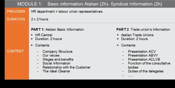 ATALIAN HR Module1 UK