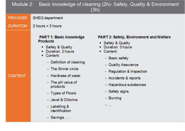 ATALIAN HR Module2 UK
